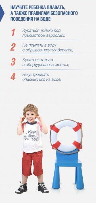 вода для родителе коротко